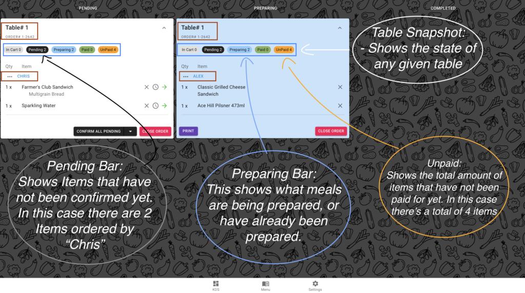 OrderUp KDS tablet stages explained